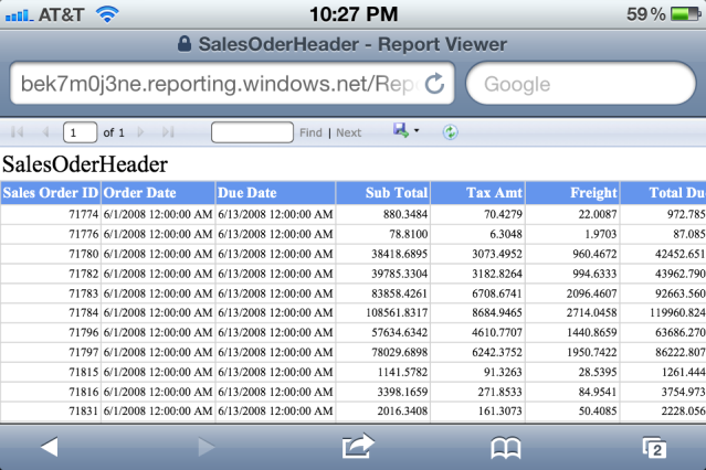 iPhone SQL Azure reporting