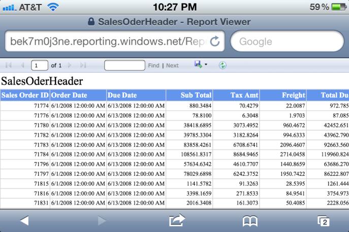 iPhone SQL Azure reporting