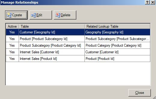manage relationships dialog box powerpivot 2012