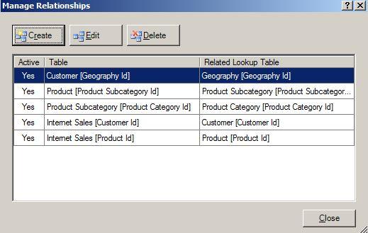 manage relationships dialog box powerpivot 2012