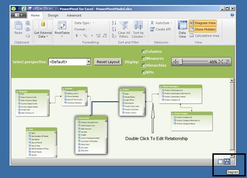 powerpivot sql server 2012 diagram view