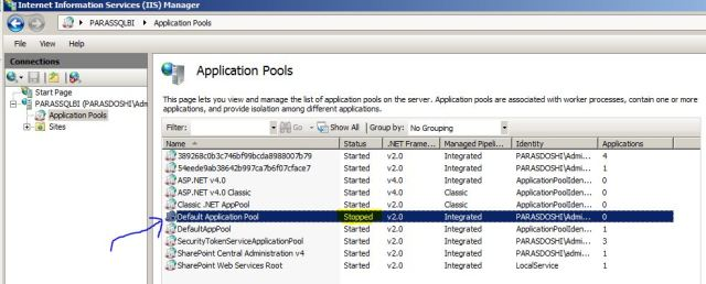 default application pool stopped