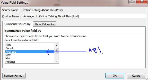 pivot table change the function from SUM to Average