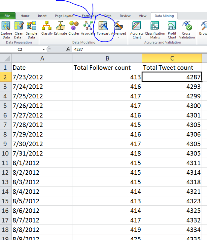 data mining excel forecast twitter followers