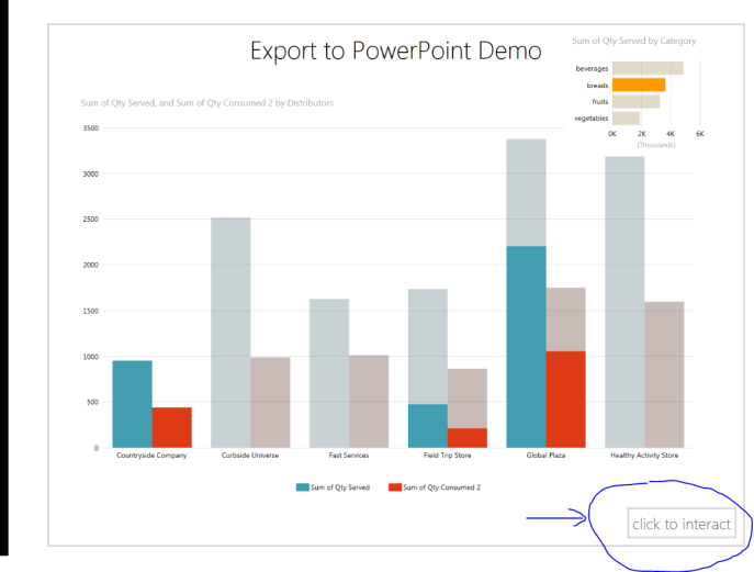 CLICK to Interact button Export to PowerPoint Powe View SQL Server 2012 SharePoint 2010