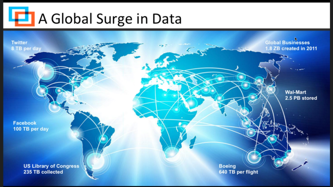 """From the webinar """"How to Walk The Path from BI to Data Science: An interview with Michael Driscoll, data scientist and CEO of Metamarkets"""" - A global surge in Data // A nice slide about Big Data"""