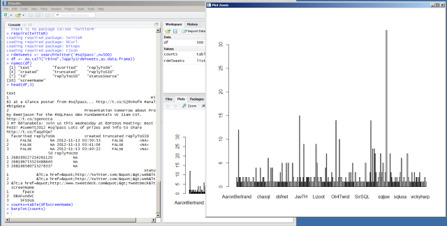 Twitter Analytics with R Studio windows Bar Plot