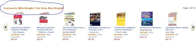 recommendation systems amazon customers who bought this also bought