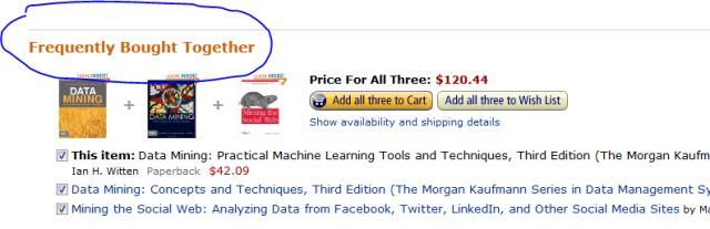 recommendation systems amazon frequently bought together