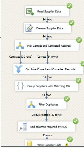 SSIS automate DQS MDS data quality component