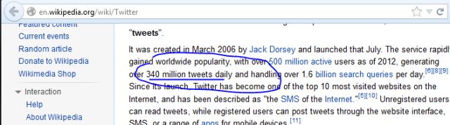 twitter 2012 340 million tweets per day