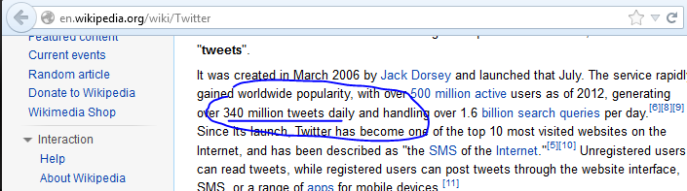 twitter 2012 340 million tweets per day