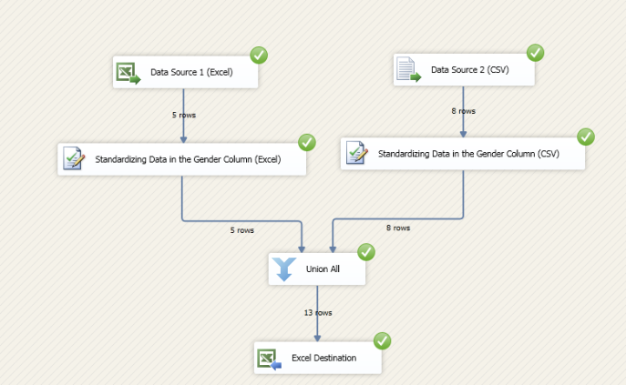 4 data quality services sql server integration services