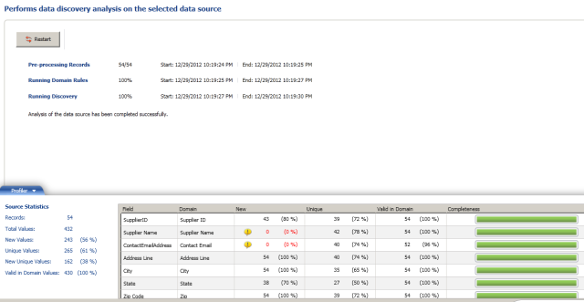 1 knowledge discovery profiling data quality services sql server