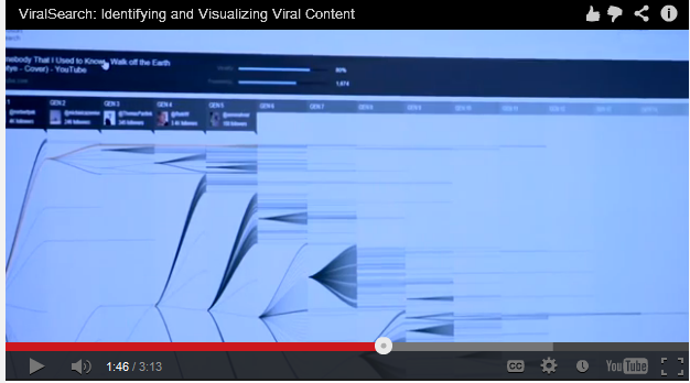 visualize viral social network data microsoft viral search