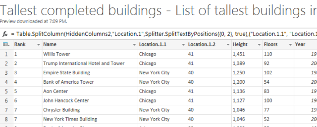 cleaning data in excel shaping filtering