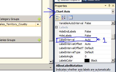 ssrs chart aix label properties
