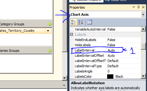 ssrs chart aix label properties