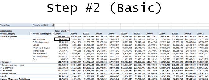 Excel analysis services business intelligence dashboard step 2