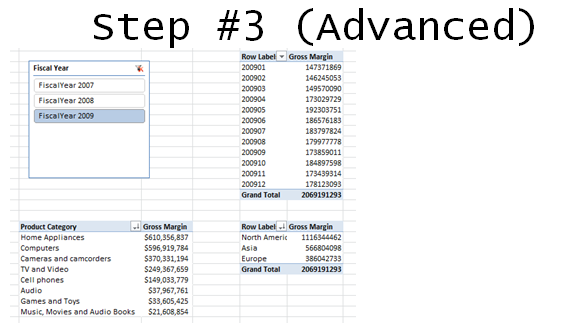 Excel analysis services business intelligence dashboard step 3
