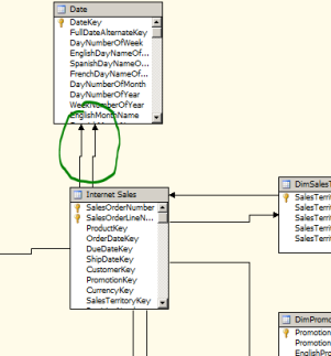 SSAS Data Source View Role playing dimension