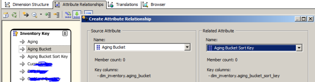 Attribute Relationships SSAS