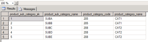 Product Sub Category Table