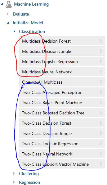 Azure Machine Learning classifiers list